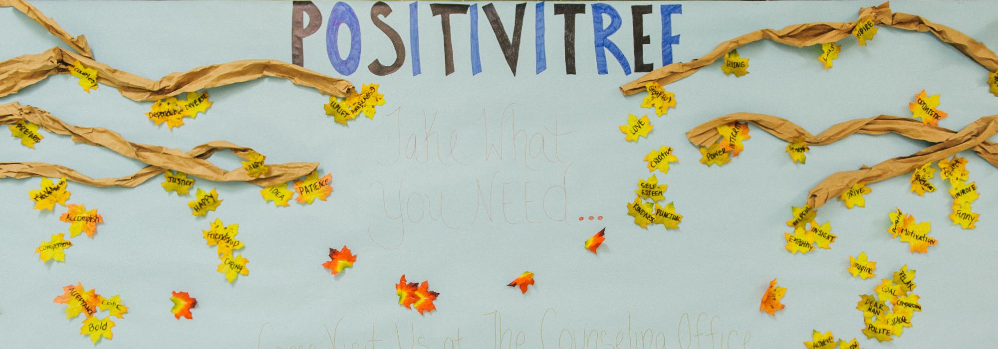Positivitree